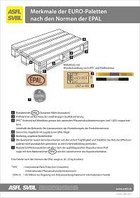 02. Merkmale EUR-Paletten