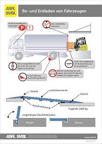 17. Be-/Entladen von Fahrzeugen