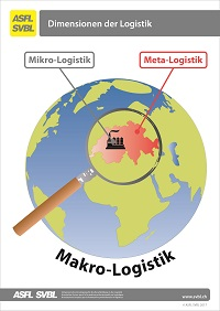 20. Dimensionen Logistik
