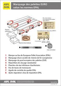 02. Marquage des palettes EURO