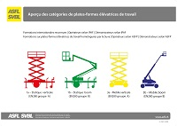 32. Apercu des catégories plates-formes élévatrices de travail No.2