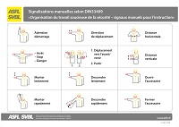 33. Signalisations manuelles selon DIN33409